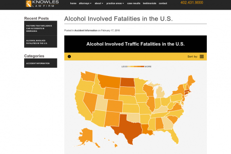 Alcohol Involved Fatalities in the U.S. Infographic