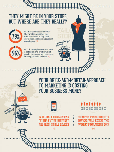 All Aboard the Mobile Train Infographic