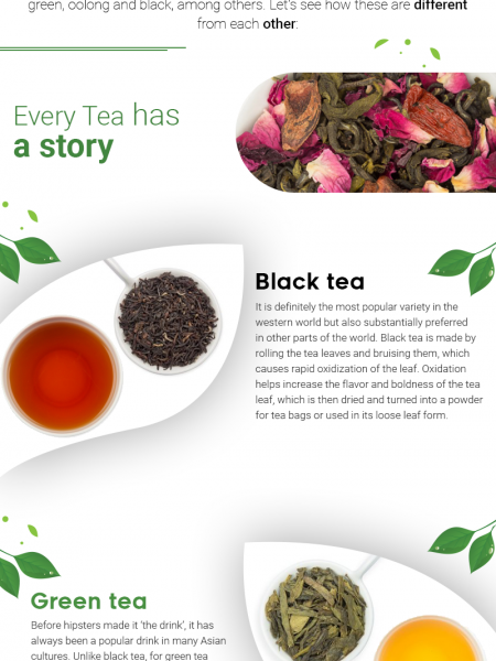 All About the Tea Infographic