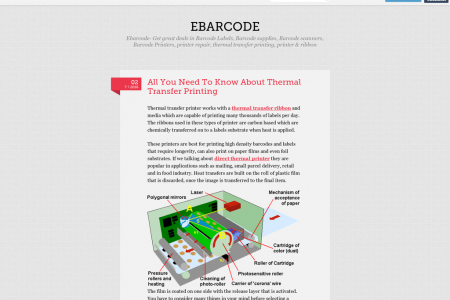 All You Need To Know About Thermal Transfer Printing Infographic