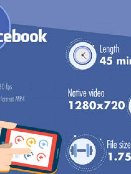 ALL YOU NEED TO KNOW to Share Your Videos on SOCIAL NETWORK Infographic