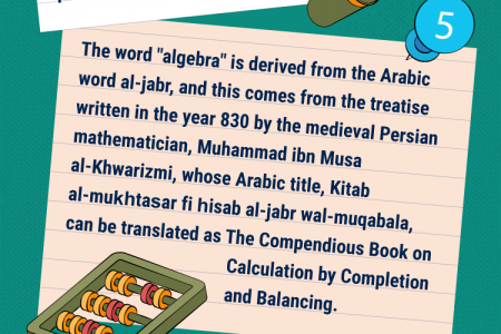 Amazing Facts About Arabic Infographic