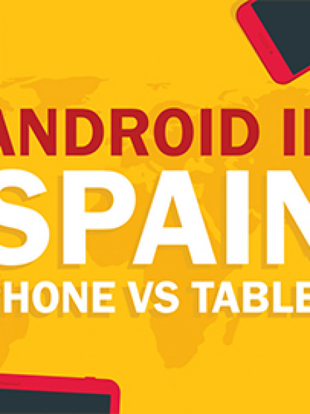 Andriod in Spain- Android Device Statistics (Feb 2014) Infographic