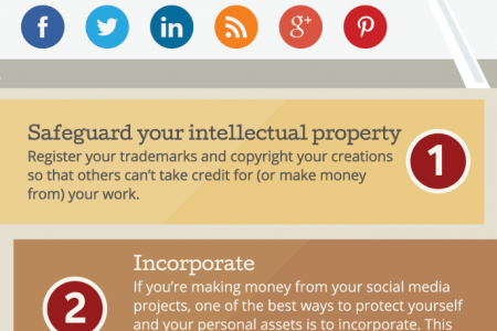 Are You Internet Famous? 3 Tips To Protect Yourself Infographic