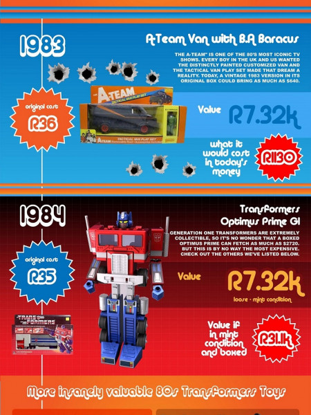 Are your toys from the 80's worth a fortune? Infographic