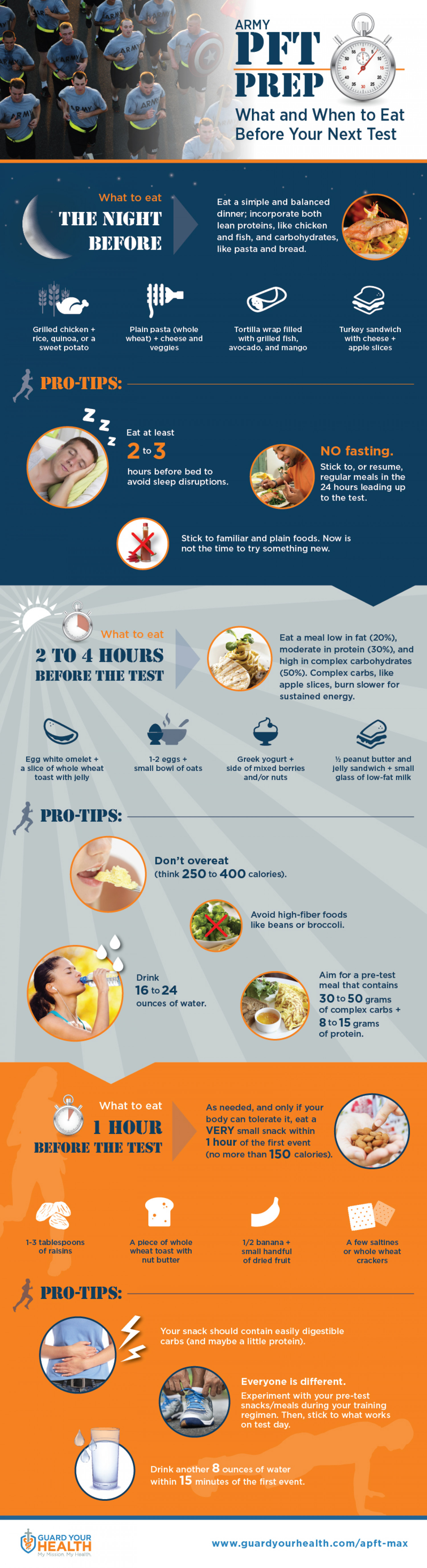 Army PFT Prep: What and When to Eat Before Your Next Test Infographic