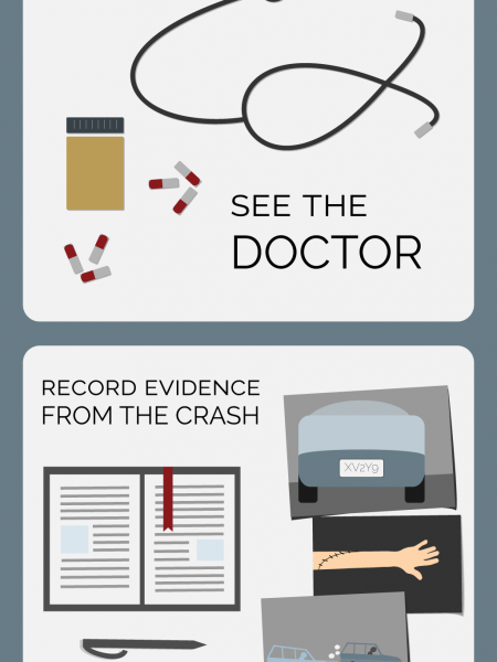Austin Car Accident Checklist Infographic