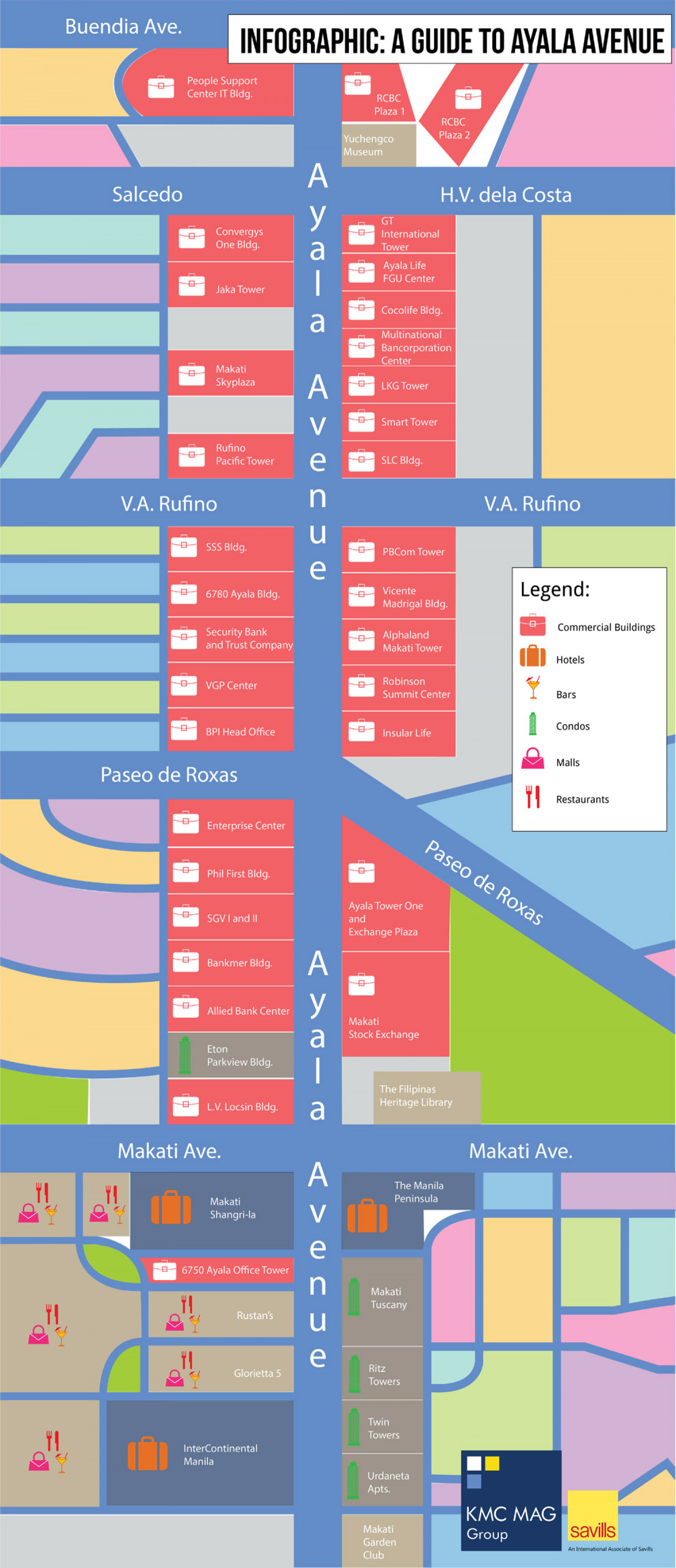Ayala Avenue Map: Where to Eat, Sleep, Shop, and Work Infographic