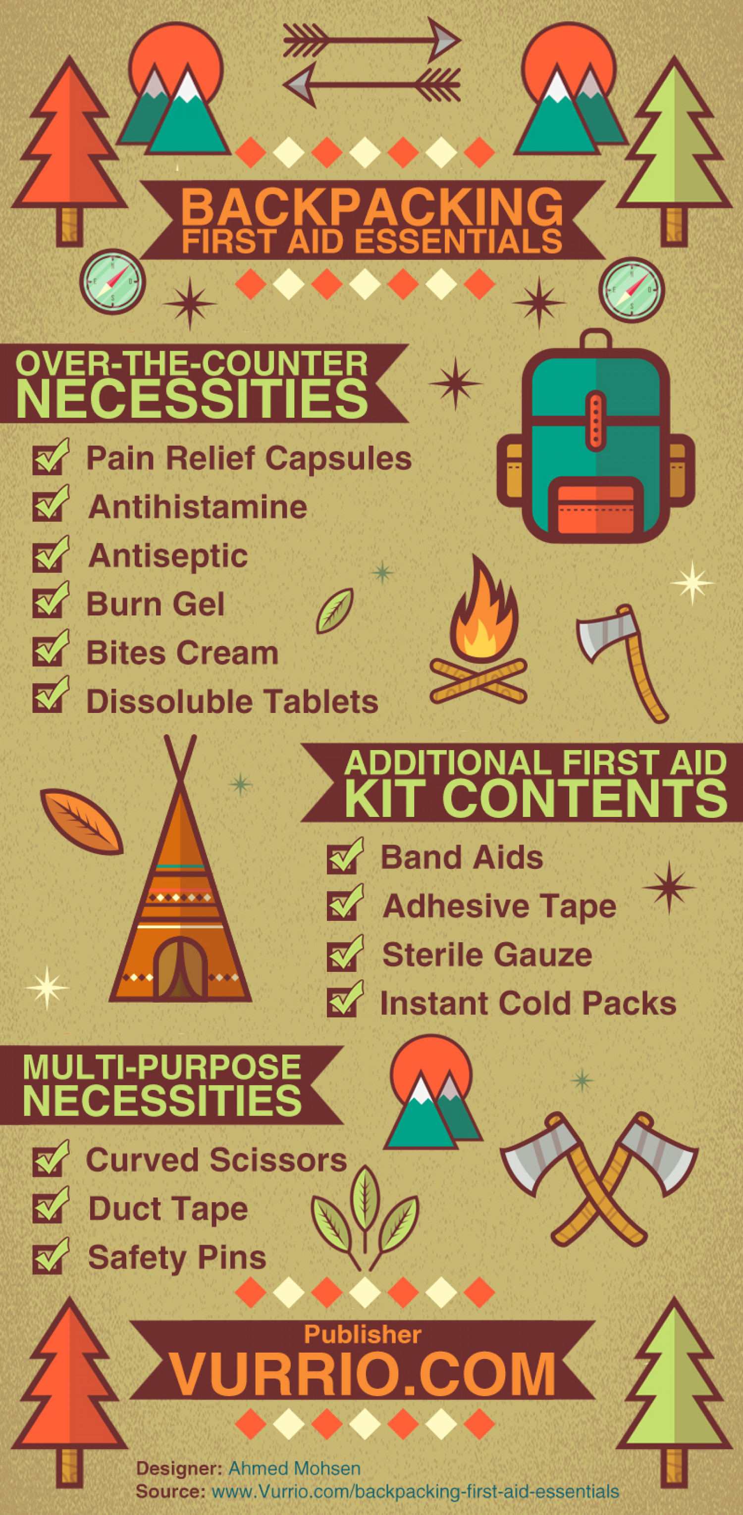 Backbacking Hiking First Aid Essentials Infographic
