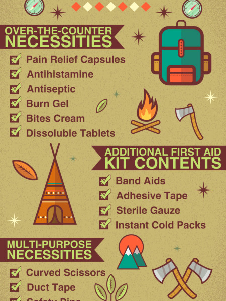 Backbacking & Hiking First Aid Essentials Infographic