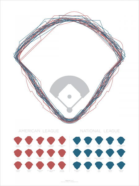 Ballpark Geometry Infographic