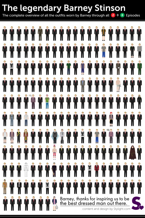 Barney Stinson'S Outfits Through All 208 Episodes | Visual.Ly