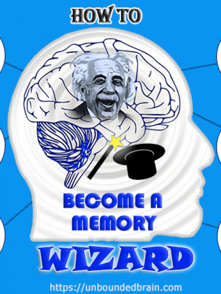 Become a Memory Wizard: Research-Tested Memory Improvement Tips Infographic