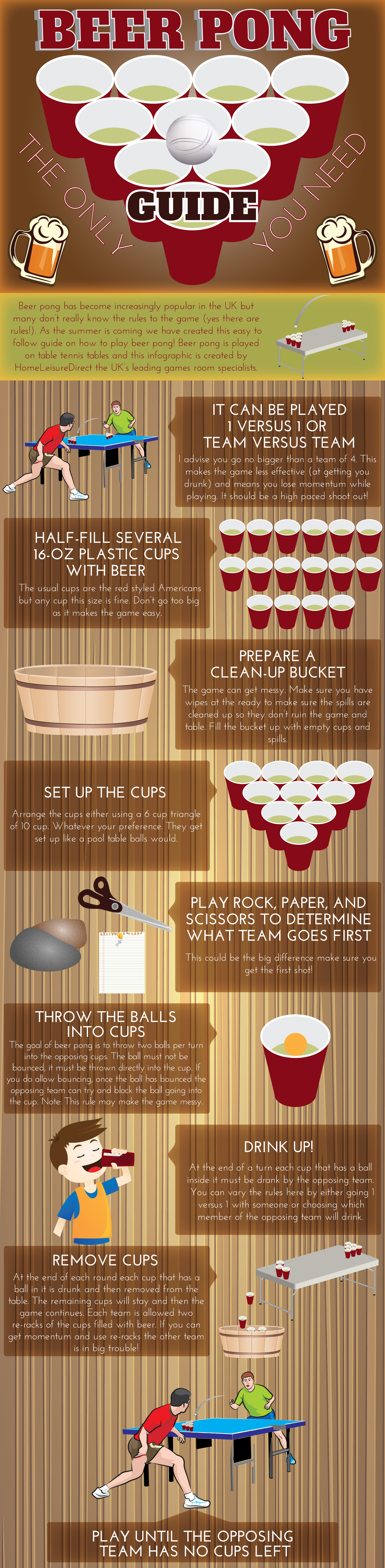 Beer Pong: The Only Guide You Need Infographic