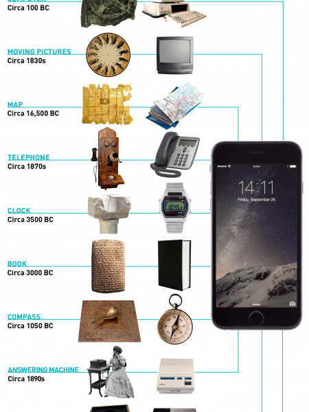 Before They Were Apps Infographic
