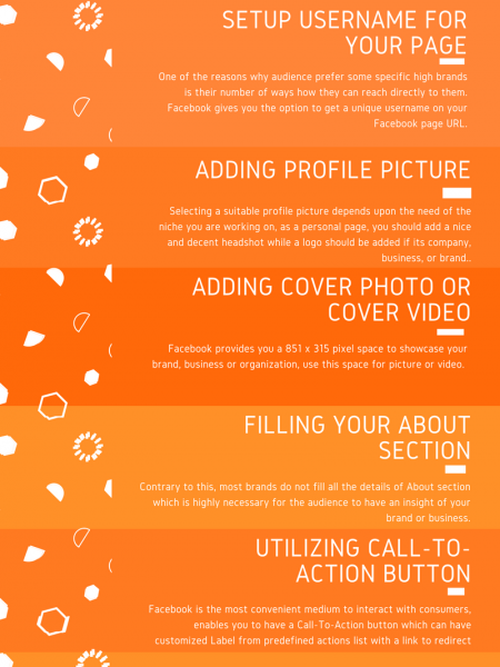 Beginner's Guide to Facebook Marketing Infographic