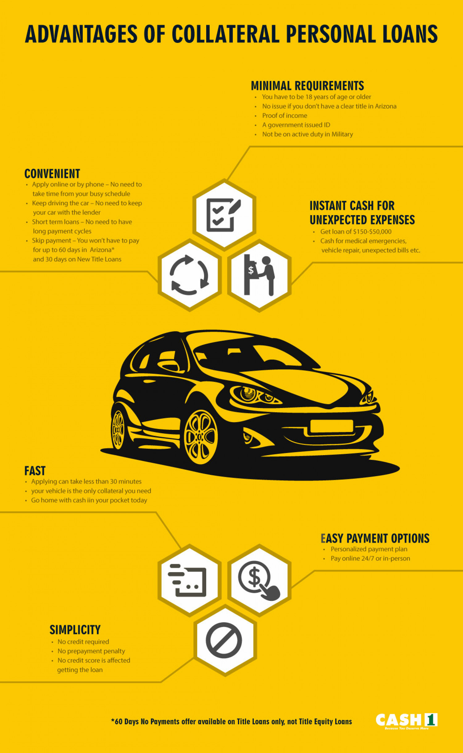 Benefits of Collateral Personal Loans  Infographic