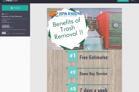 Benefits of Trash Removal Services in California Infographic