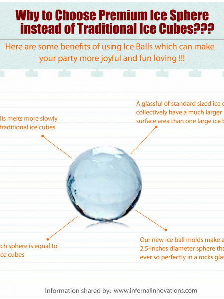 Benefits of using ice balls over ice cubes Infographic