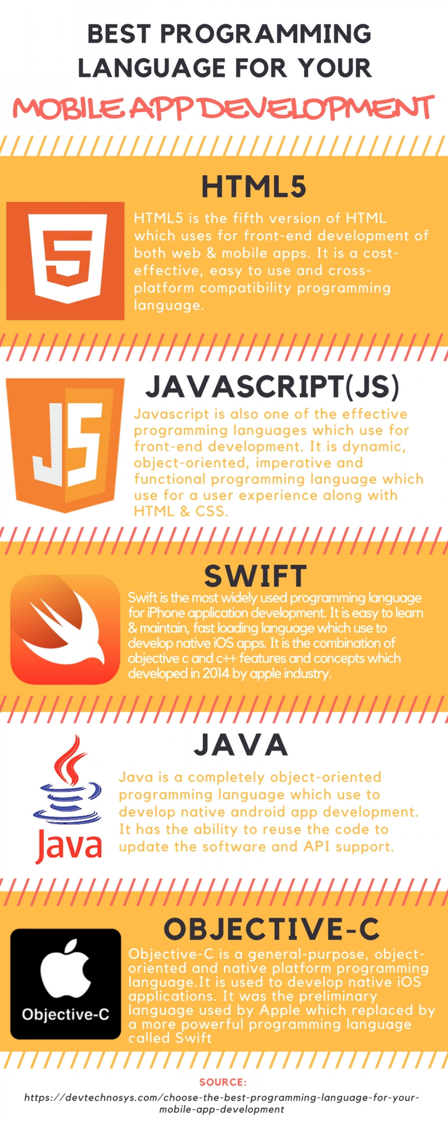 Best Programming Language For Your Mobile App Development Infographic