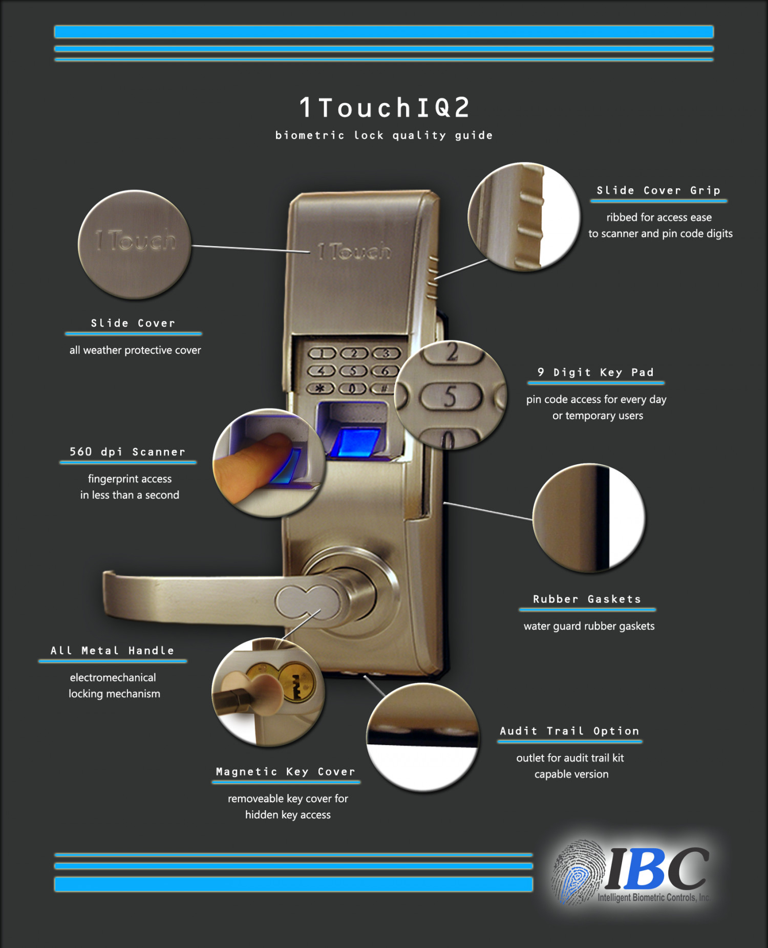 Biometric Lock Quality Guide Infographic