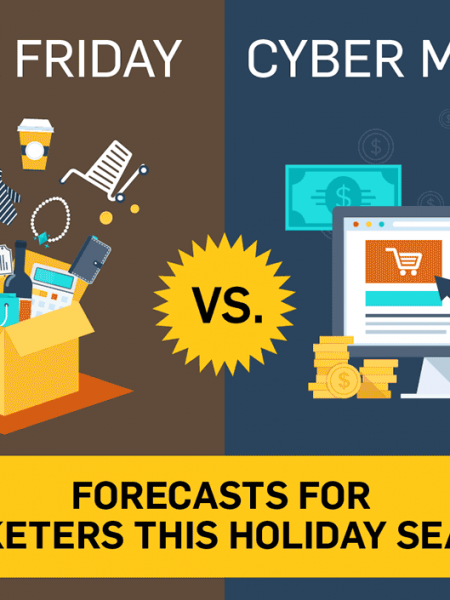 Black Friday vs Cyber Monday  - Forecast for marketers this Holiday Season Infographic