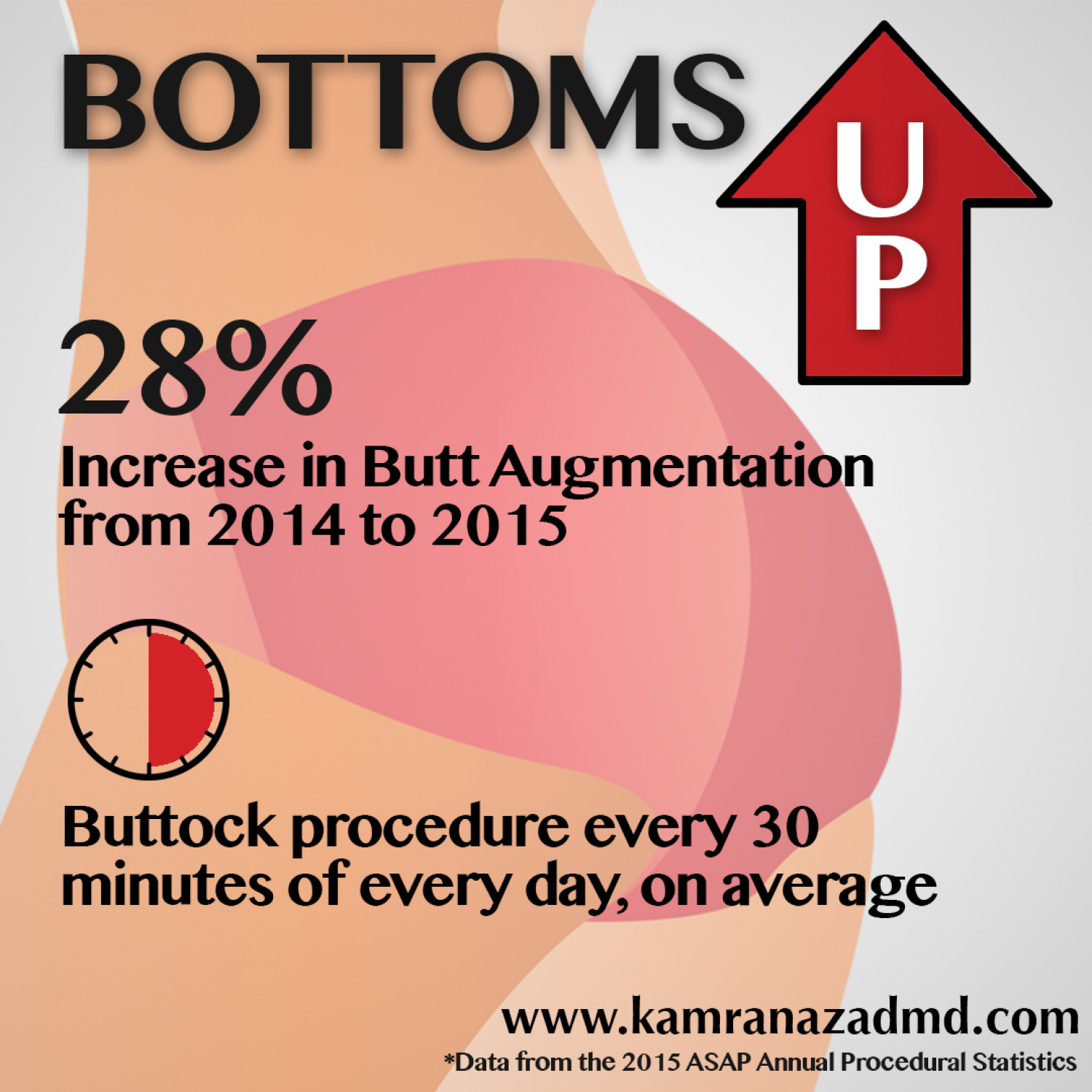 Bottoms Up Infographic