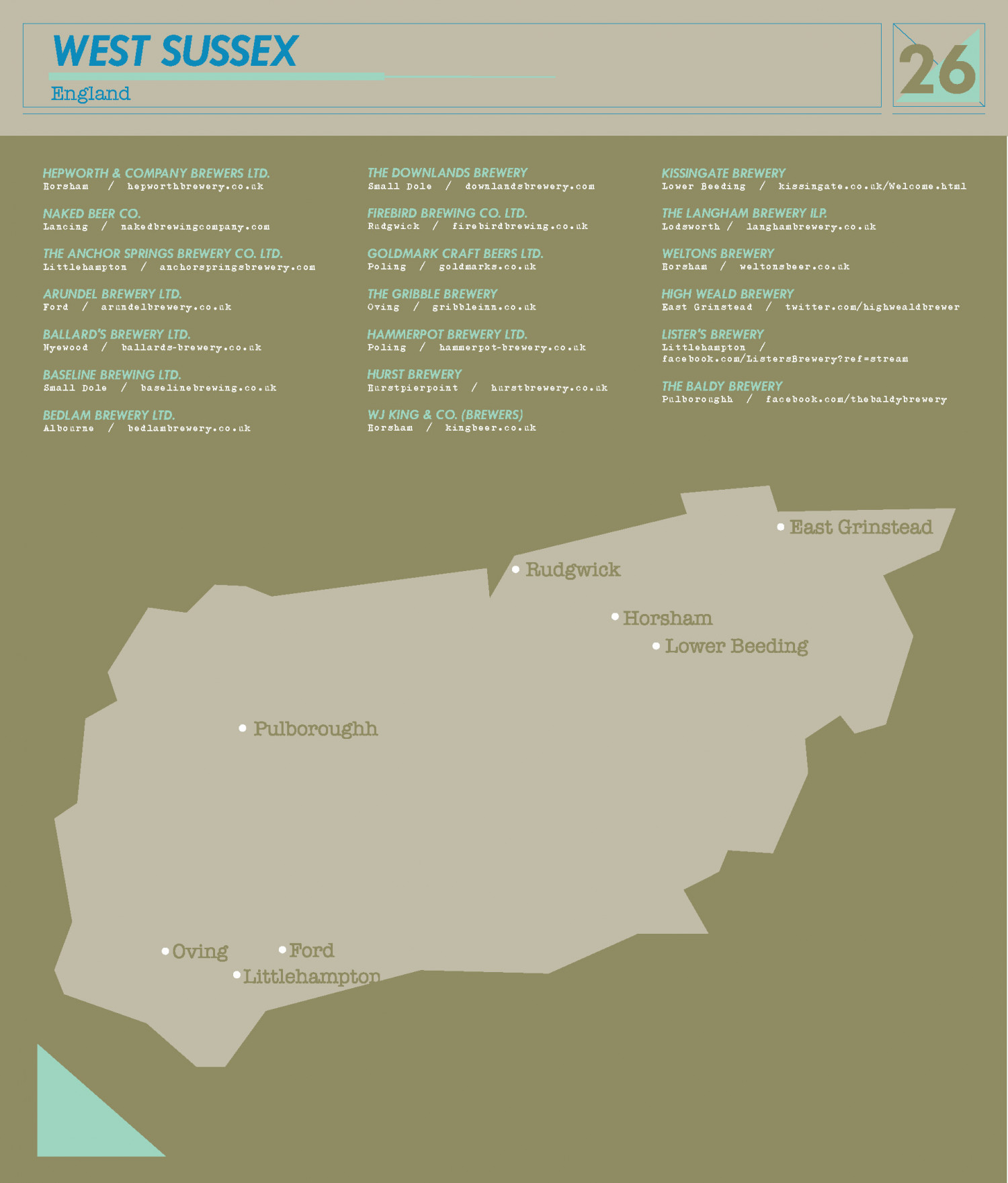 Breweries in the UK Infographic