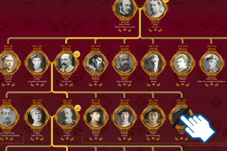 British Royal Family Tree Infographic