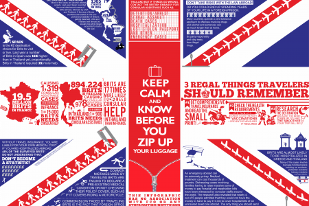 Britons Abroad Infographic
