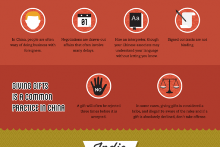 Business Etiquette: Asia  Infographic