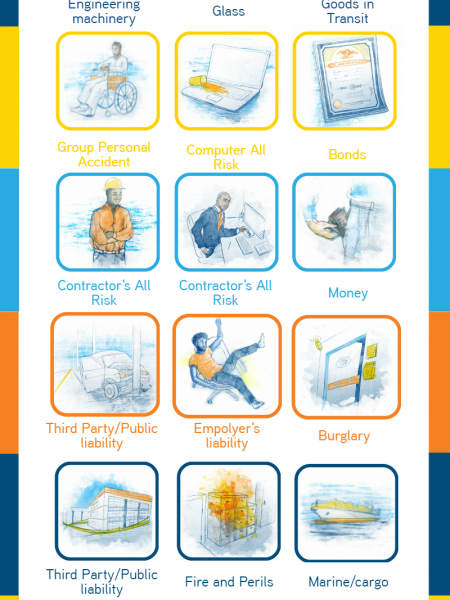 Business & Security insurances Infographic