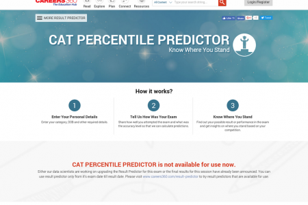 CAT Percentile Predictor Infographic