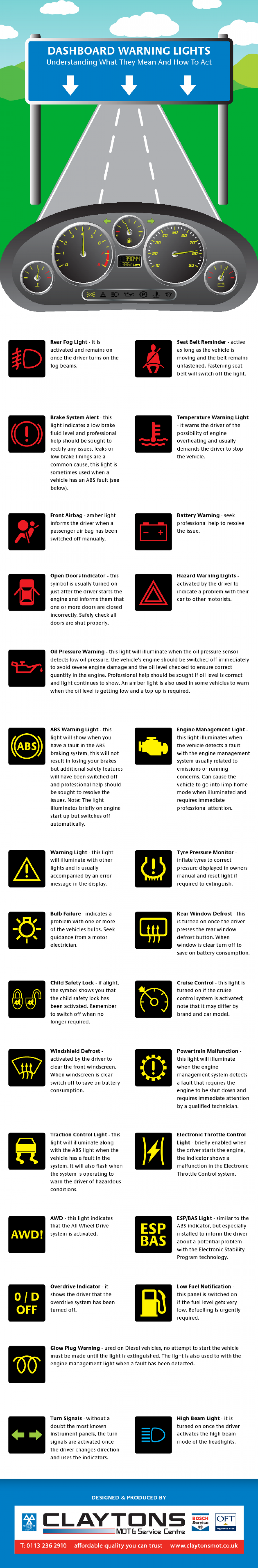 Car dashboard warning lights understanding what they mean how to act infographic