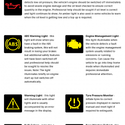 Car Dashboard Warning Lights Understanding What They Mean  How - Car sign on dashboard