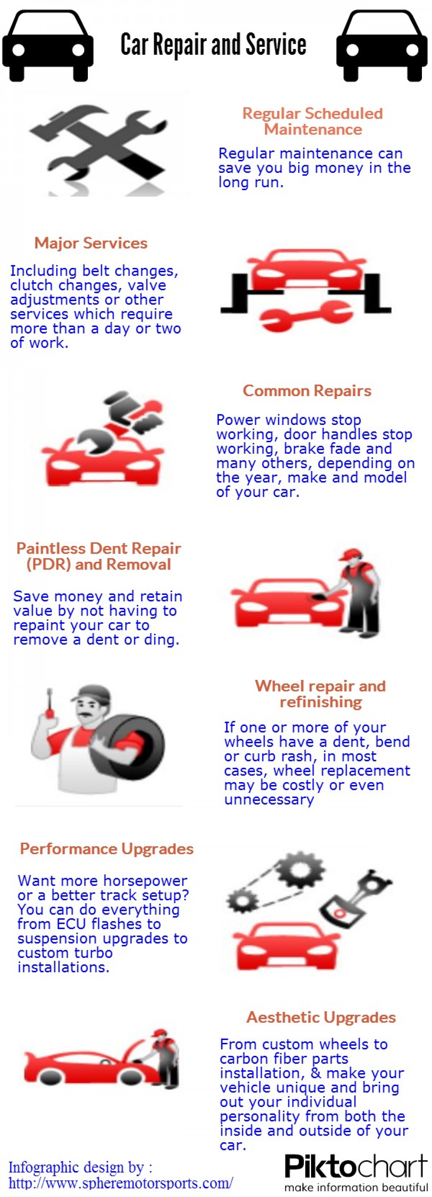 Car Repair & Service Shop in Houston Infographic