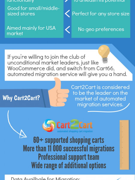 Cart66 to WooCommerce Migration - Joining the Leader Team Infographic