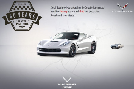The Evolution of Corvette Infographic