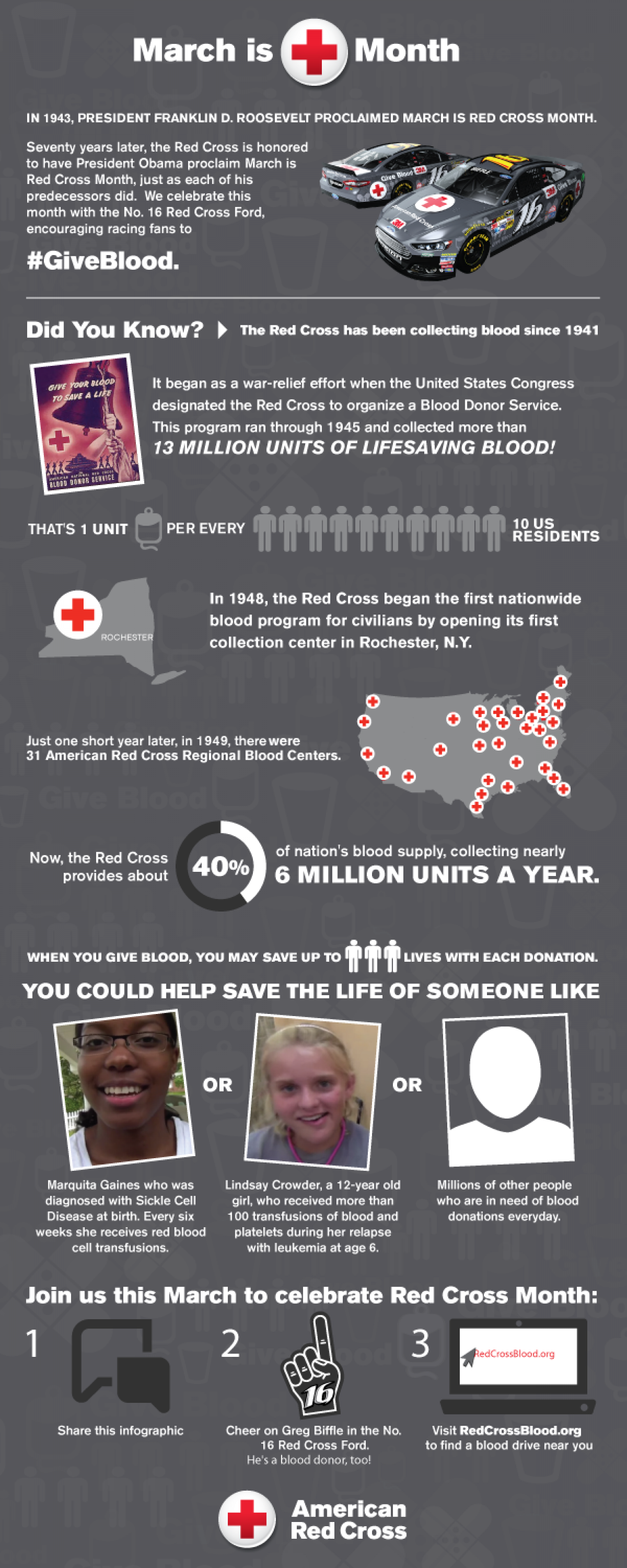 Celebrate March: Red Cross Month  Infographic