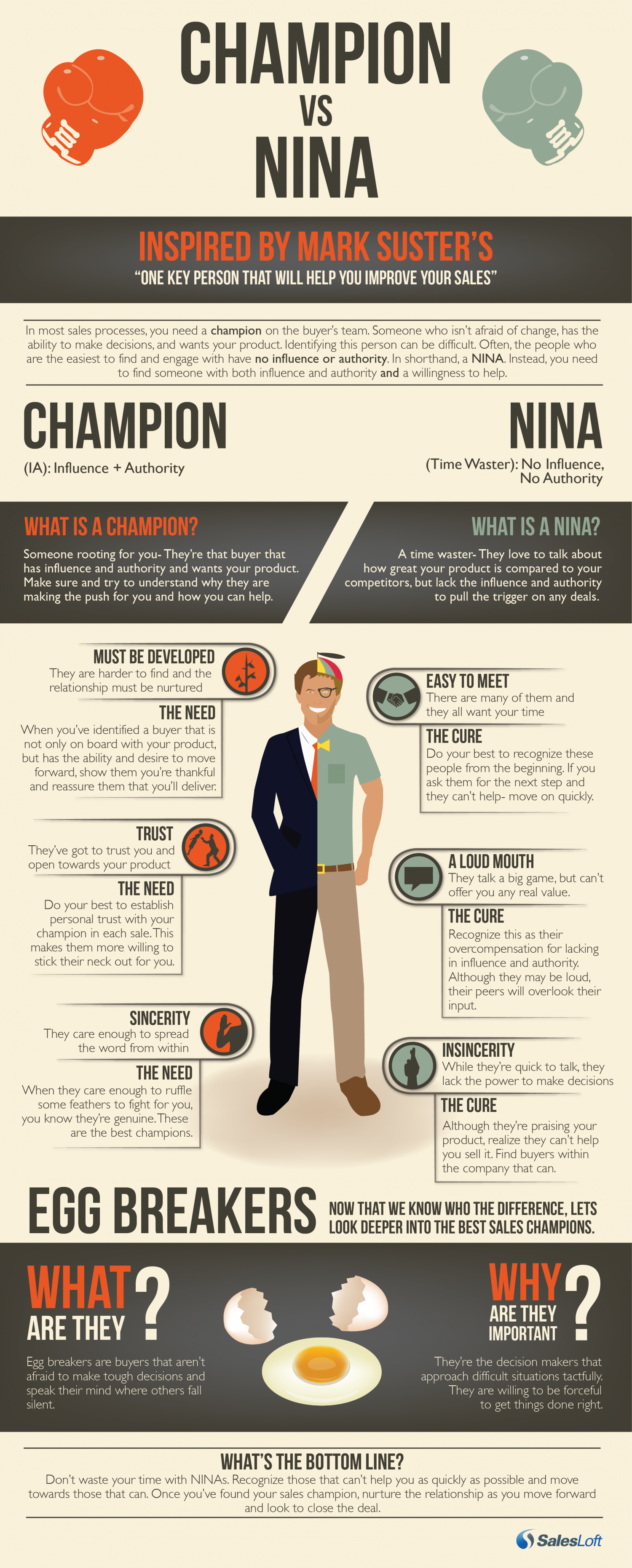 Champion Vs. NINA: How to Find the Right Sales Buyer Infographic