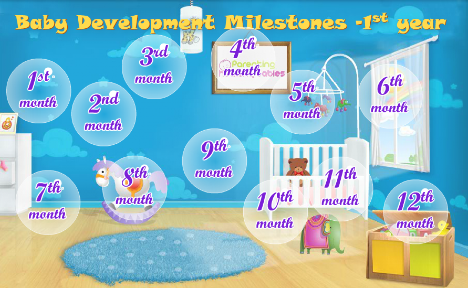Child Development Milestones - 1st year  Infographic