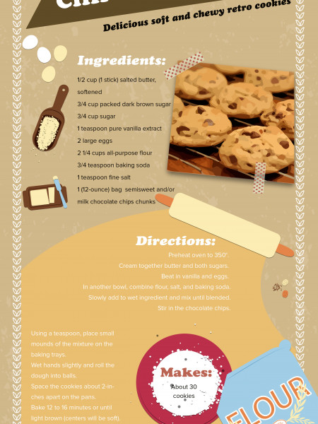 Chocolate Chip Cookies Recipe Infographic