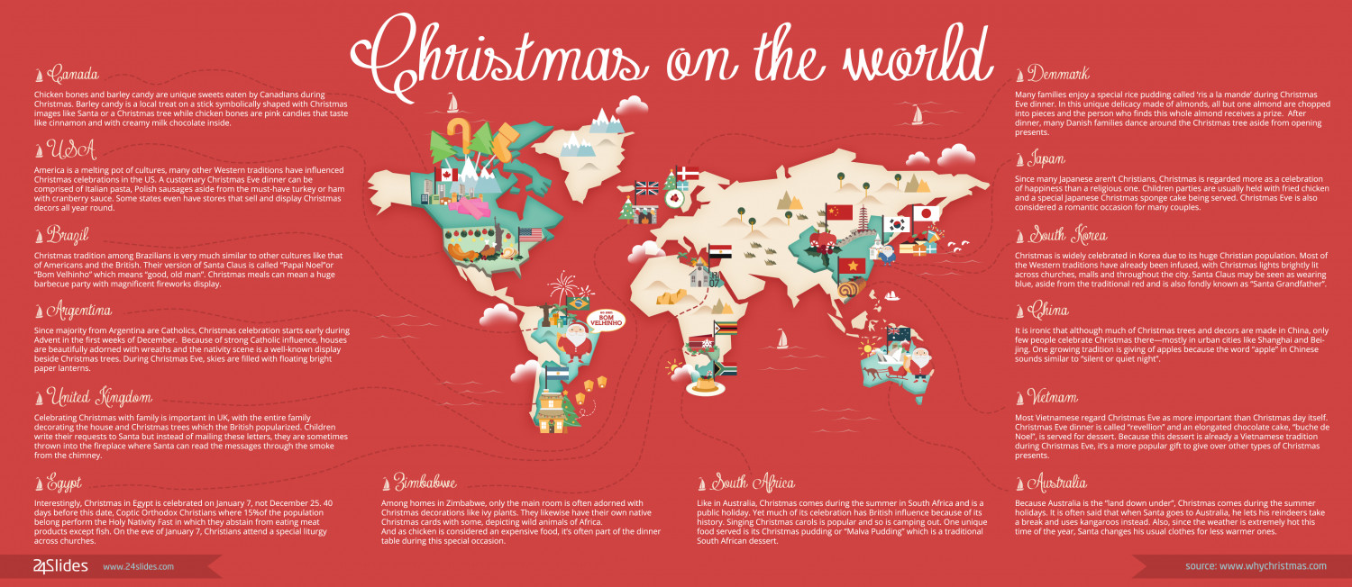 Christmas on the World Infographic