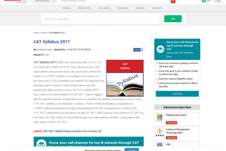 Common Admission Test (CAT) Syllabus Infographic