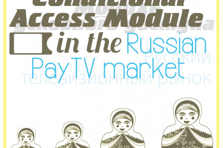 Conditional Access Module in the Russian PayTV market Infographic