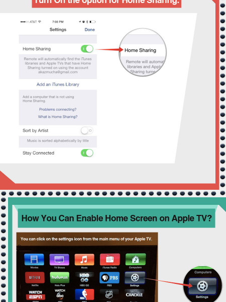 Controlling Your Apple TV with Remote Application on Your iPhone & iPad Infographic