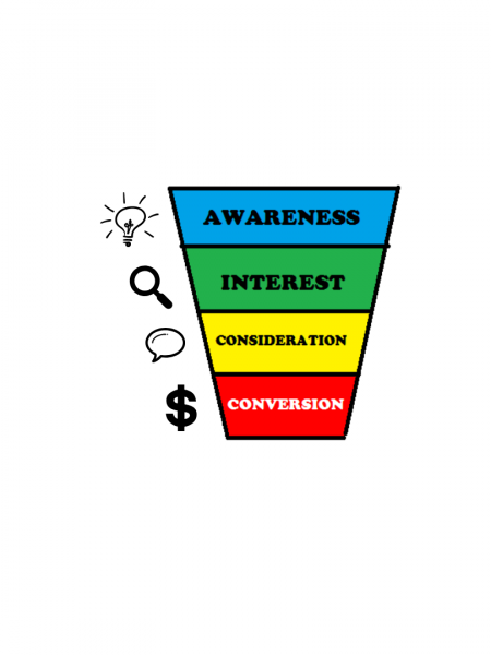 Conversion Funnel- Improve and enhance your Business strategies  Infographic