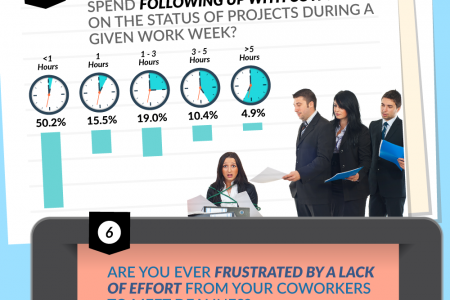 Coworkers' Effect on Productivity Infographic
