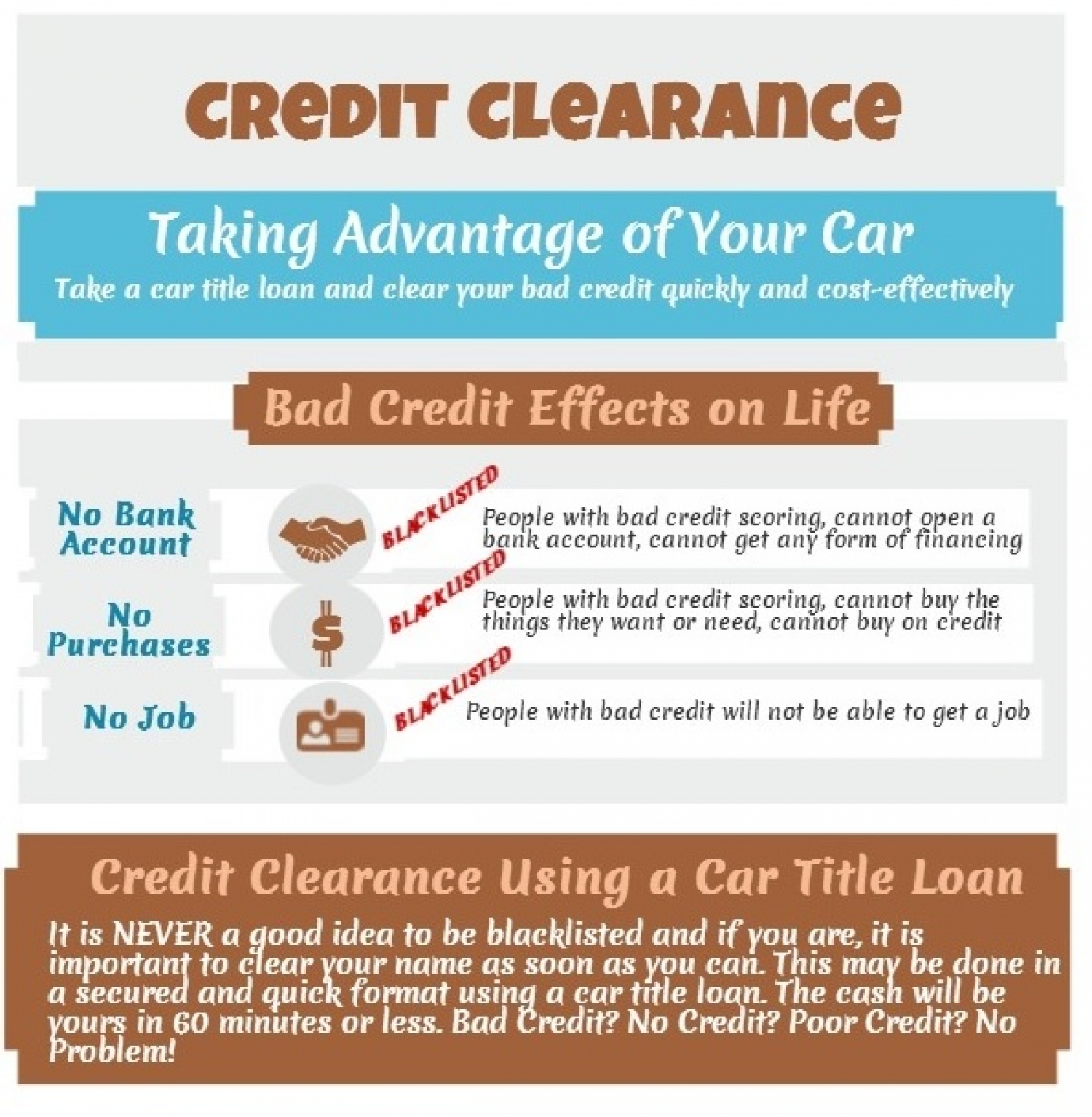 Credit Clearance Infographic