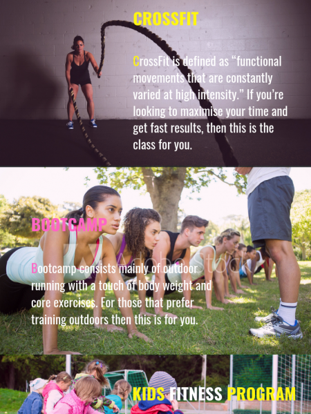 CrossFit Gym Concord West - The Athletic Buddha Infographic
